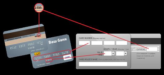Пополнить Баланс Бвк Через Банковскую Карту
